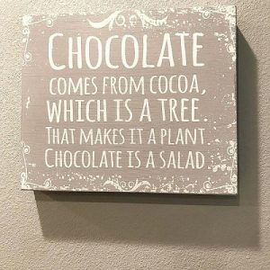 Victoria Vives - The Truth About Chocolate